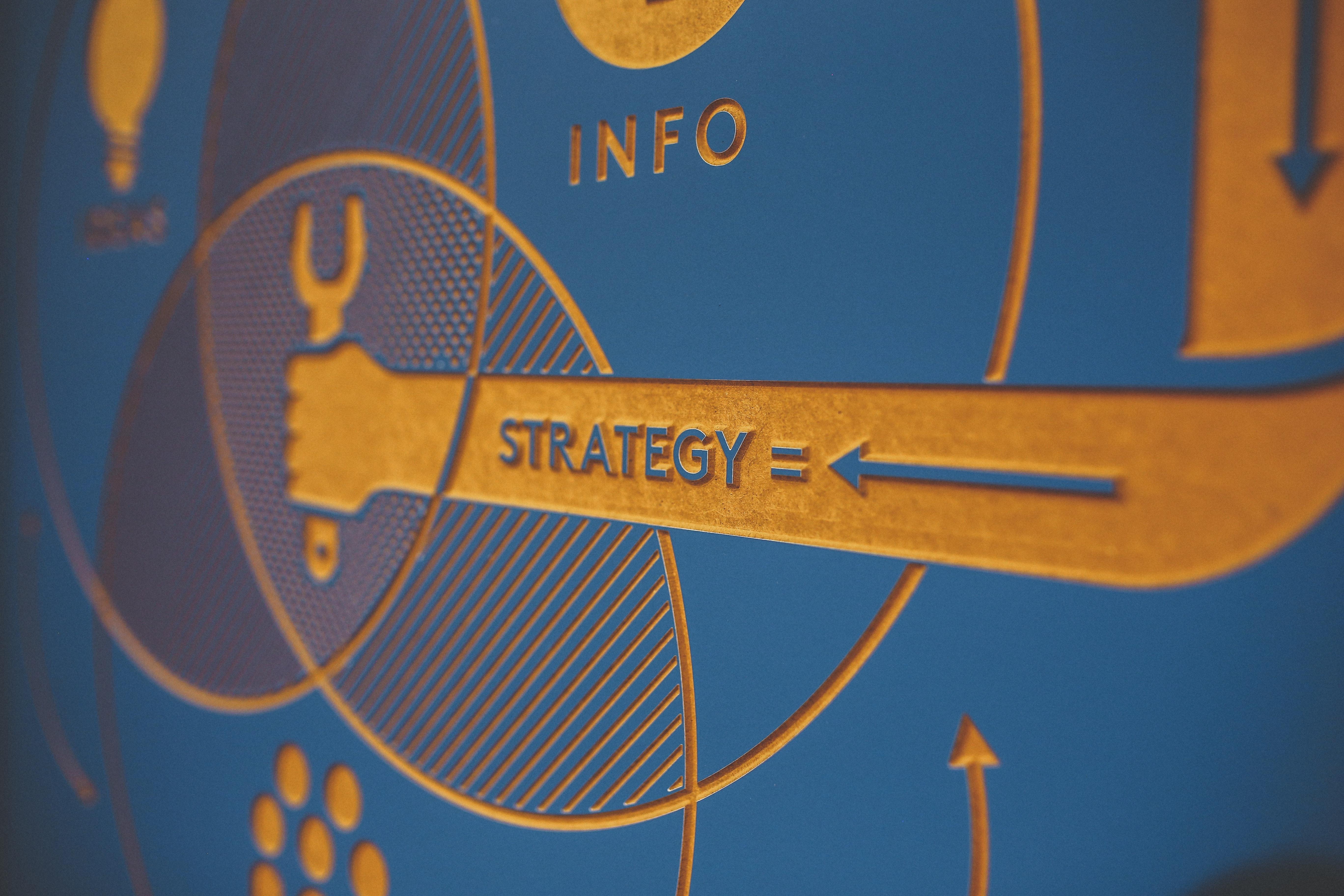 Digital Marketing Self Evaluation